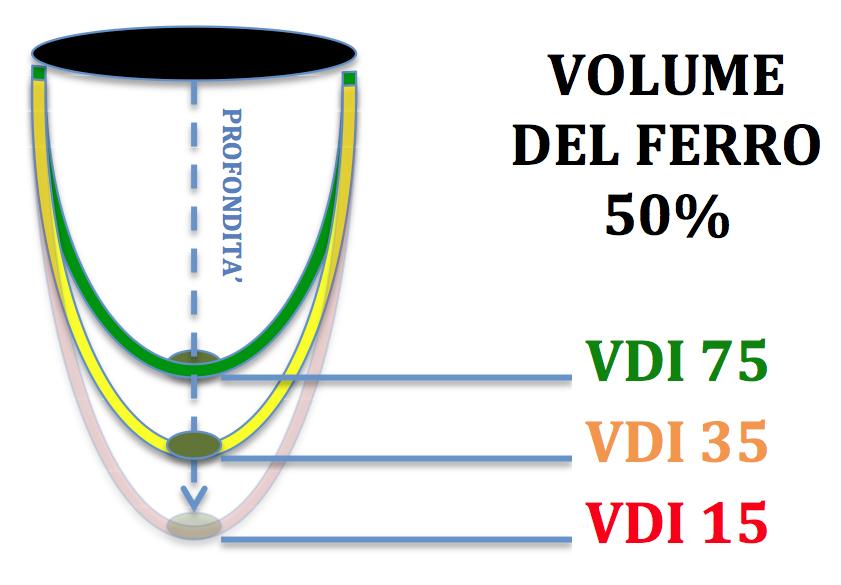 Volume50